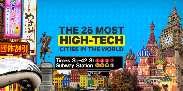 25 Most High-Tech Cities in the World.png