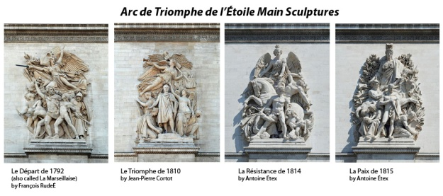 Arc-de-Triomphe-Sculptures