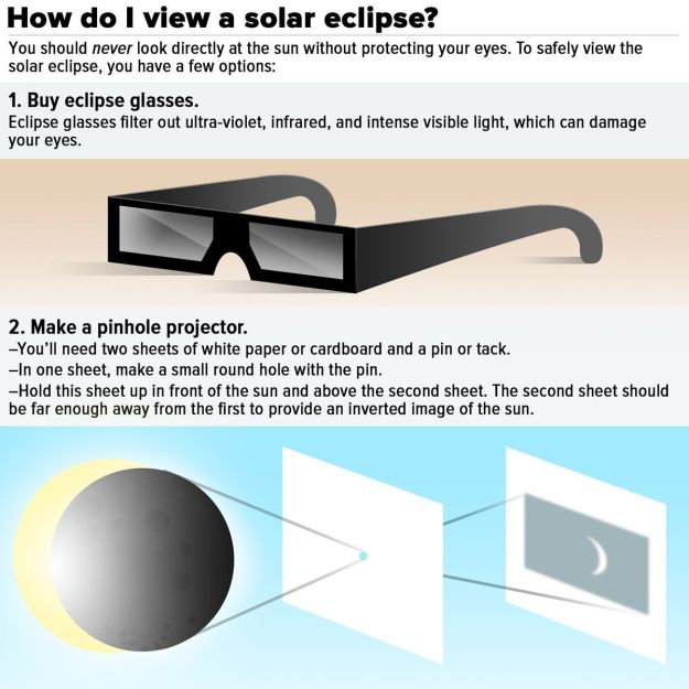 How to View a Solar Eclipse