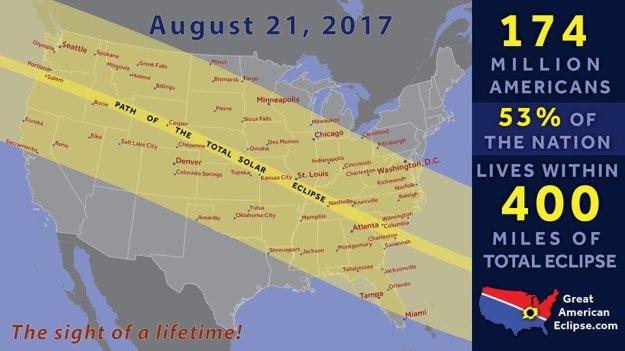 Solar Eclipse Accross America