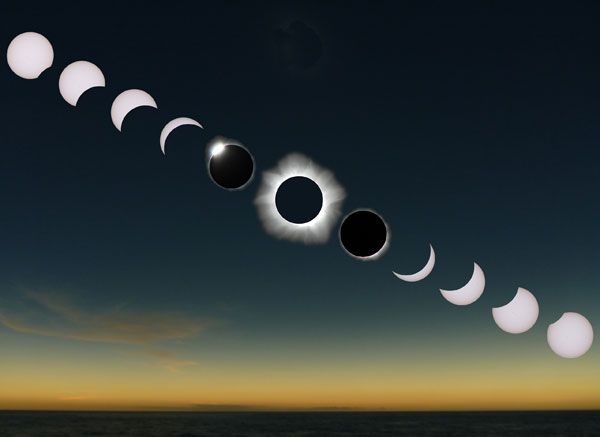 Solar Eclipses Phases