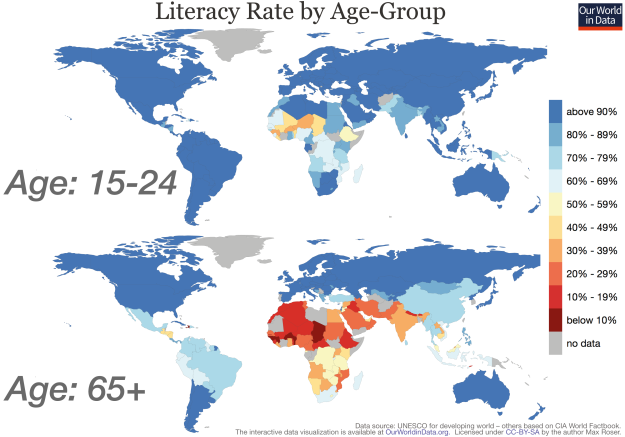 World Literacy Rates