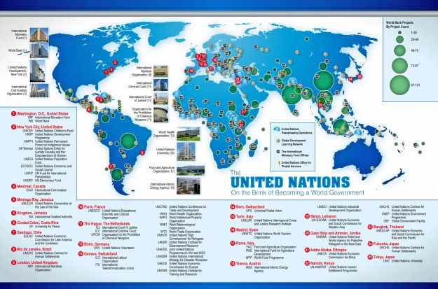 United Nations Around the World