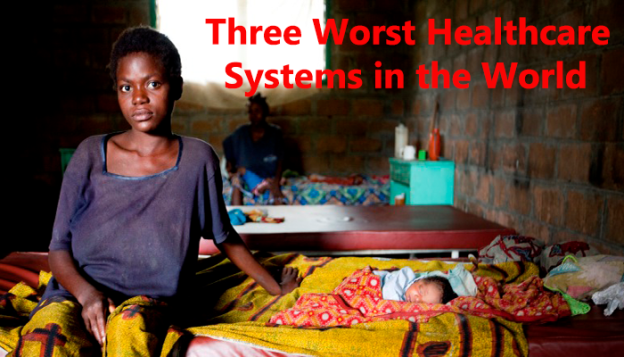Top 10 Worst Healthcare Systems in the World 2017