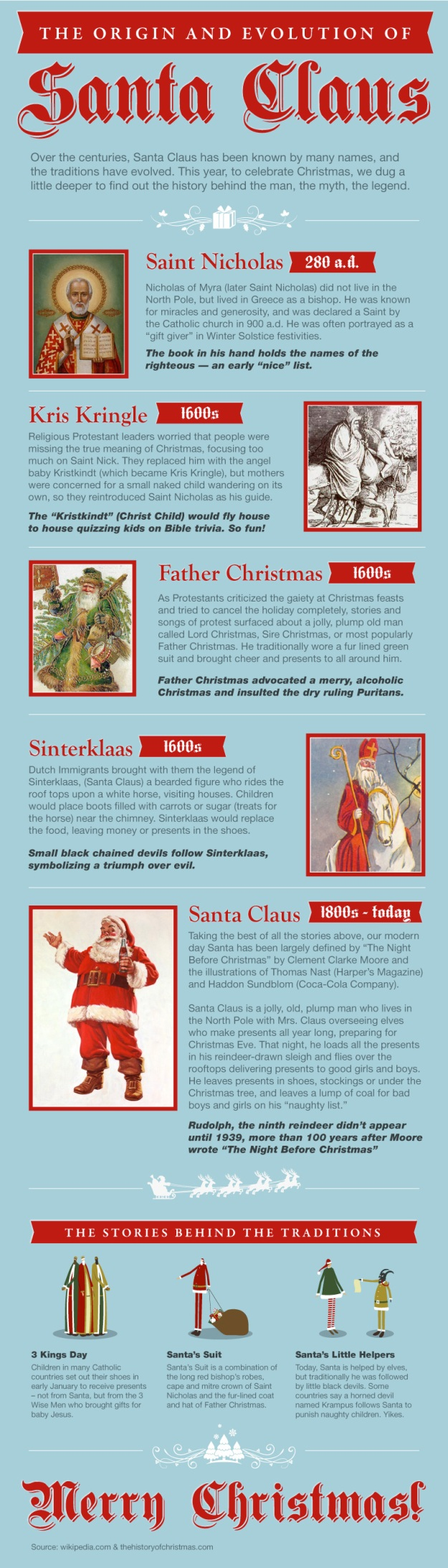 The Origin of Santa