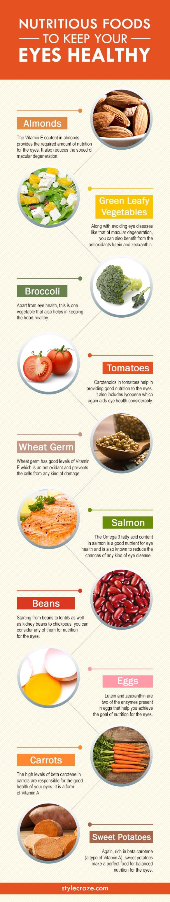 10 Nutritious Foods To Keep Your Eyes Healthy