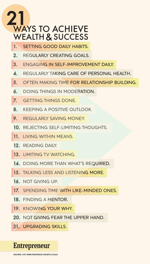21 Ways to Achieve Wealth & Success