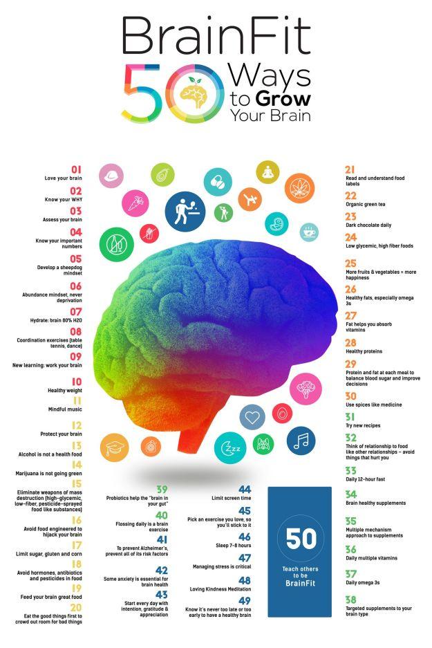 50 Ways to Grow your Brain