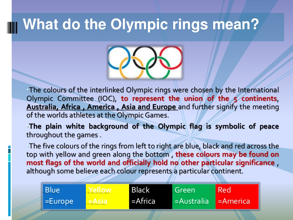 What Do The Olympic Rings Mean Know It All