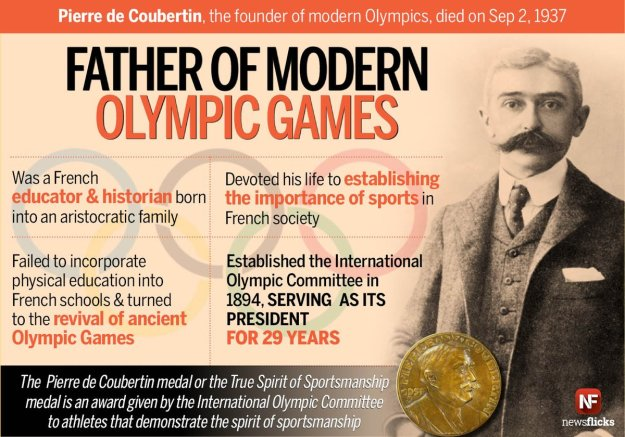 Who is the Founder of the Modern Olympic Games