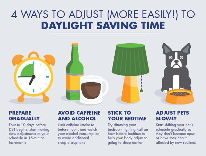 Daylight Saving Time How to deal it