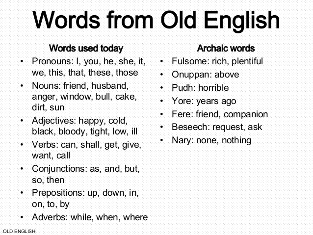 Old English Words Still Used Today
