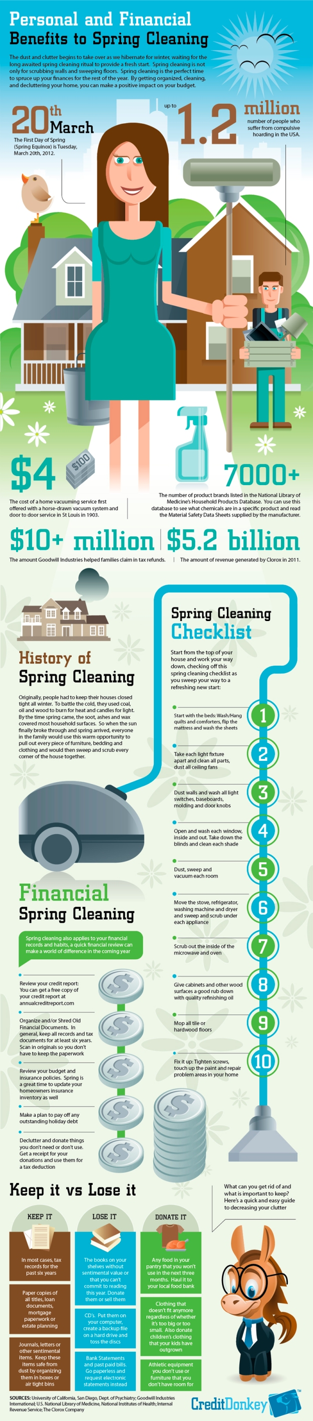 Personal and Financial Benefits to Spring Cleaning