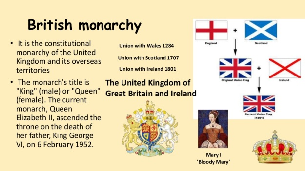 7 - What is Monarchy
