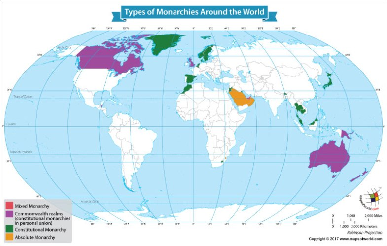 Types of Monarchies Around the World