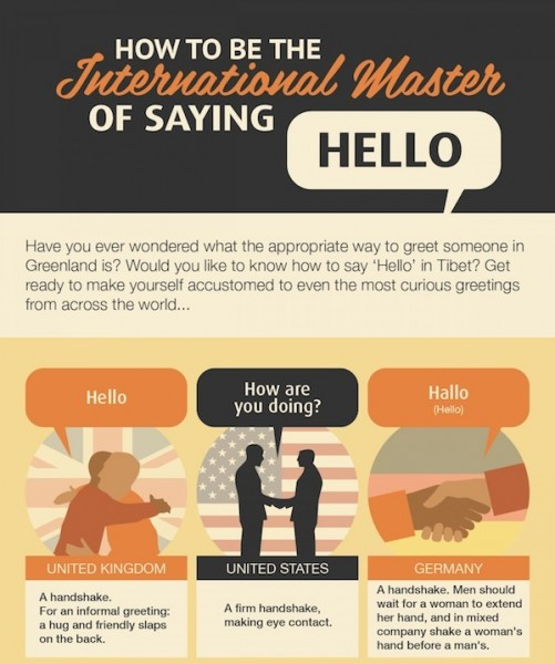 How to Be the International Master of Saying Hello 1
