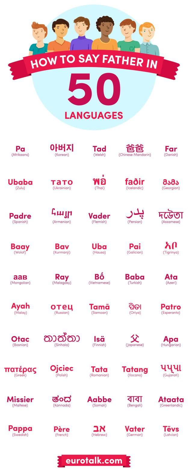 How to Say Father in 50 Languages