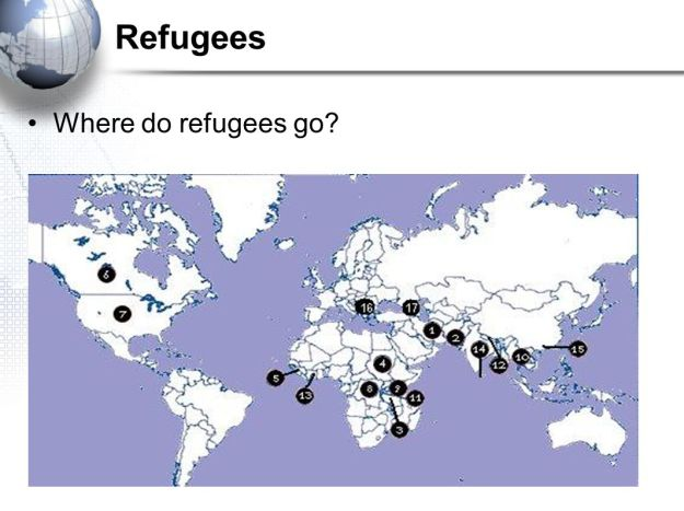 Refugees Where do refugees go?
