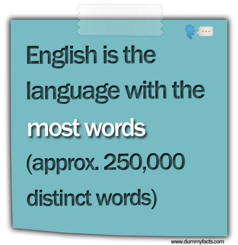 What Language has the Most Words