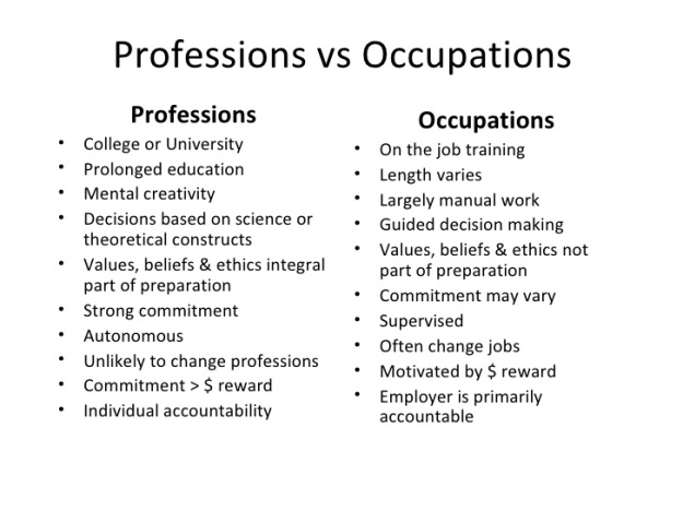 Profession versus Occupation