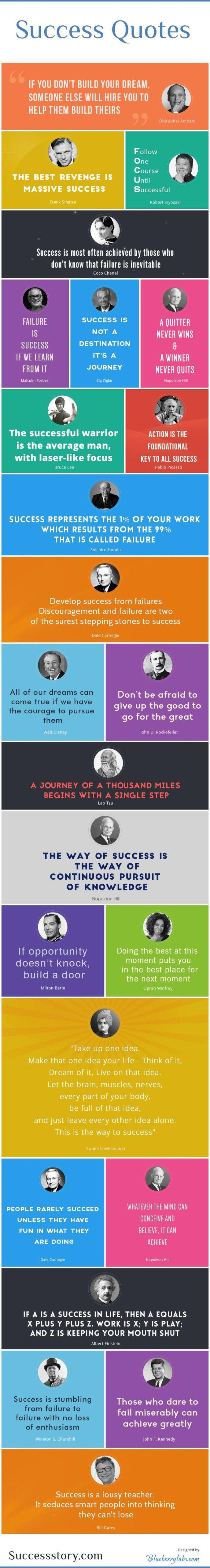 24 Succes Quotes