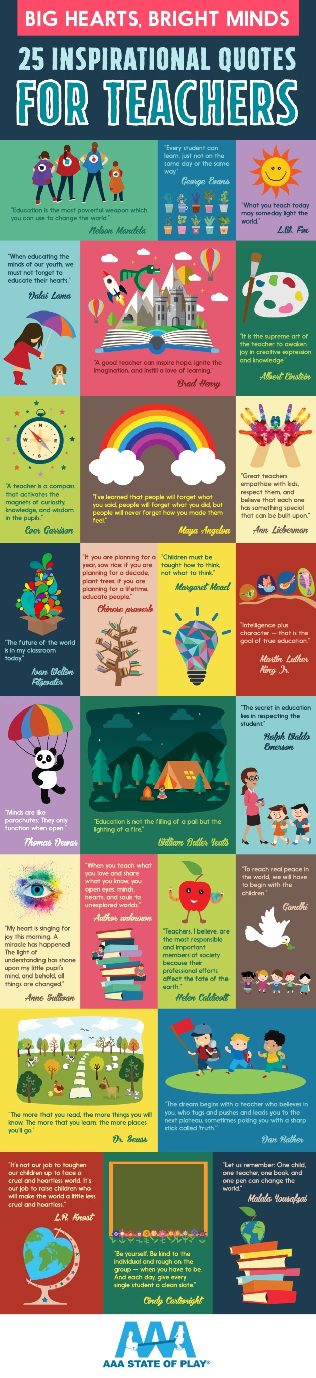 25 Inspirational Quotes for Teachers