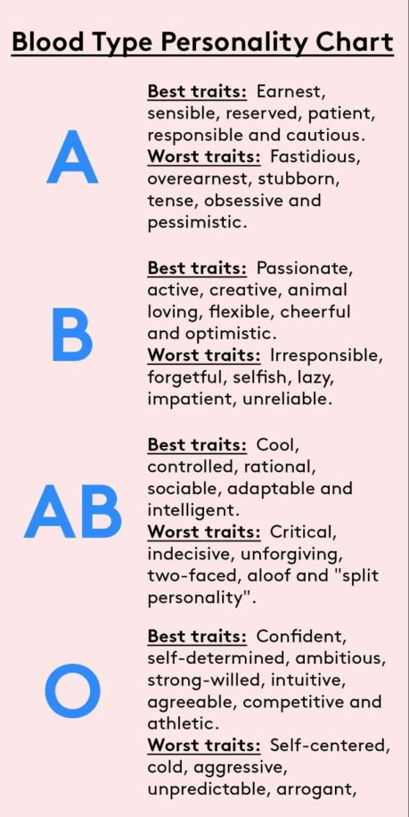 Blood Type Personality Chart