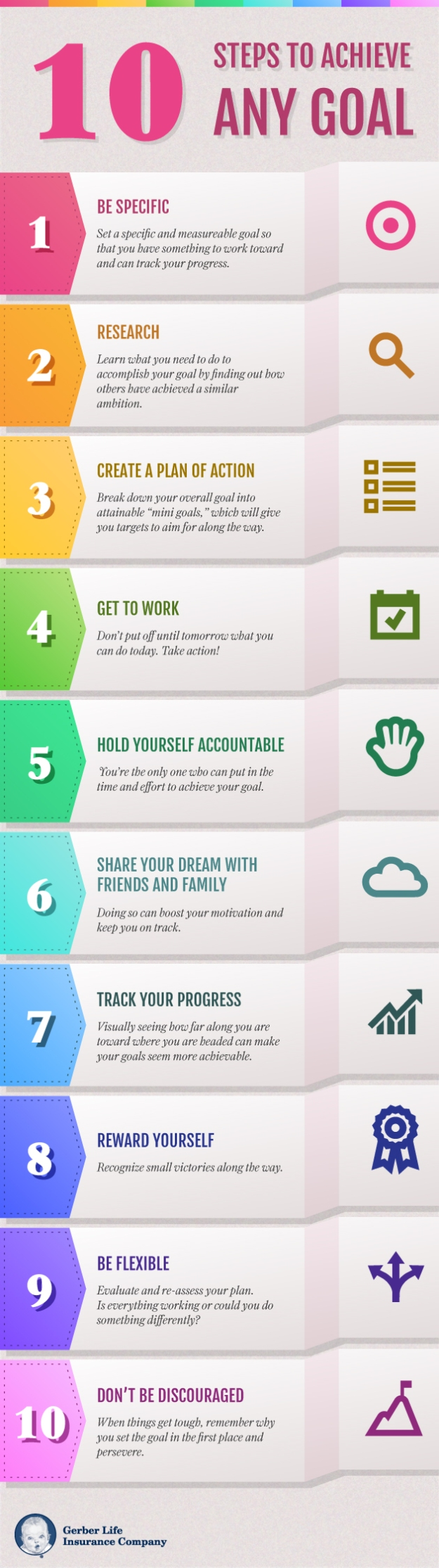 10 steps to achieve any goals
