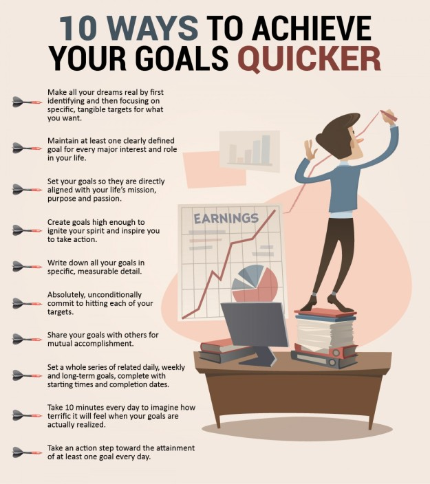 10 ways to achieve your goal quicker