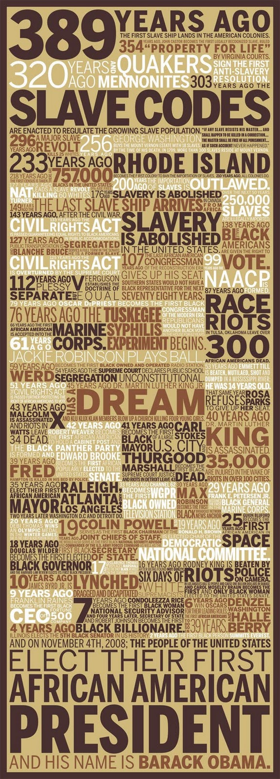African American History Timeline - 1619 - 2008