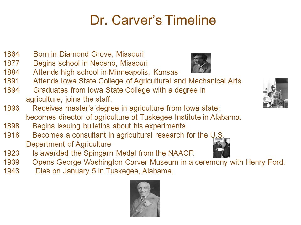 george-washington-carver-timeline
