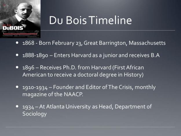 W.E.B. Du Bois Timeline