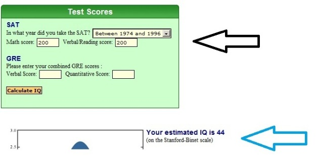 Converting Your SAT Score to an IQ Score