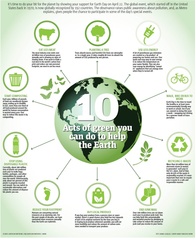 10 Acts of Gree you can do to Help the Earth