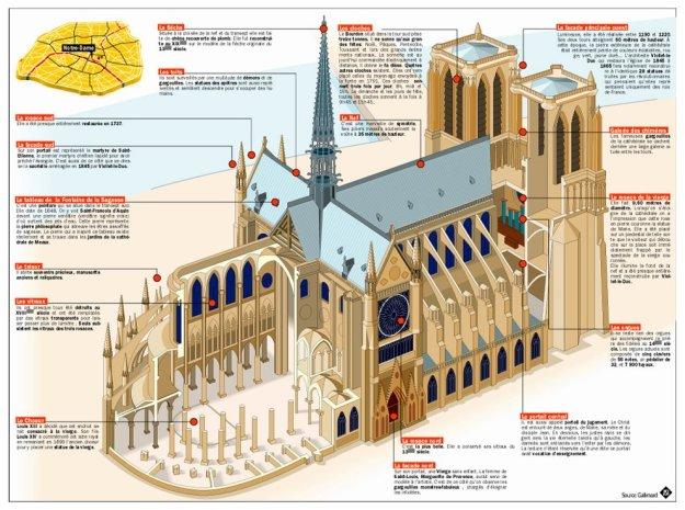 Notre Dame de Paris Blueprint 1