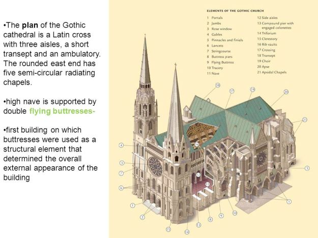 Notre Dame de Paris Blueprint 2
