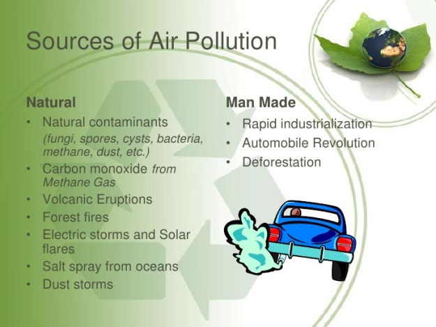 Sources of Air Pollution 1
