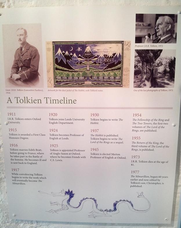 Tolkien Timeline 1