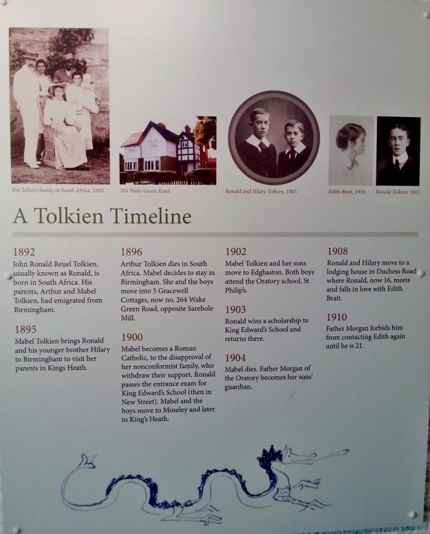 Tolkien Timeline