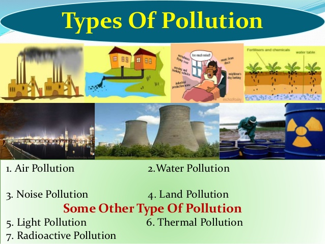 7 Types of Pollution