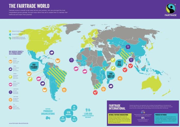 Fair Trade World