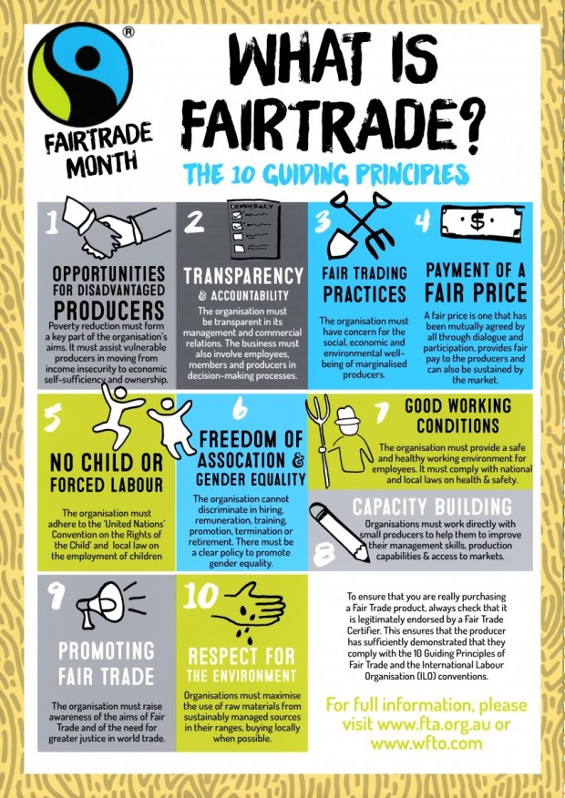 What is a Fair Trade