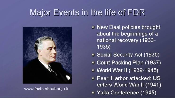 Franklin D. Roosevelt Biography
