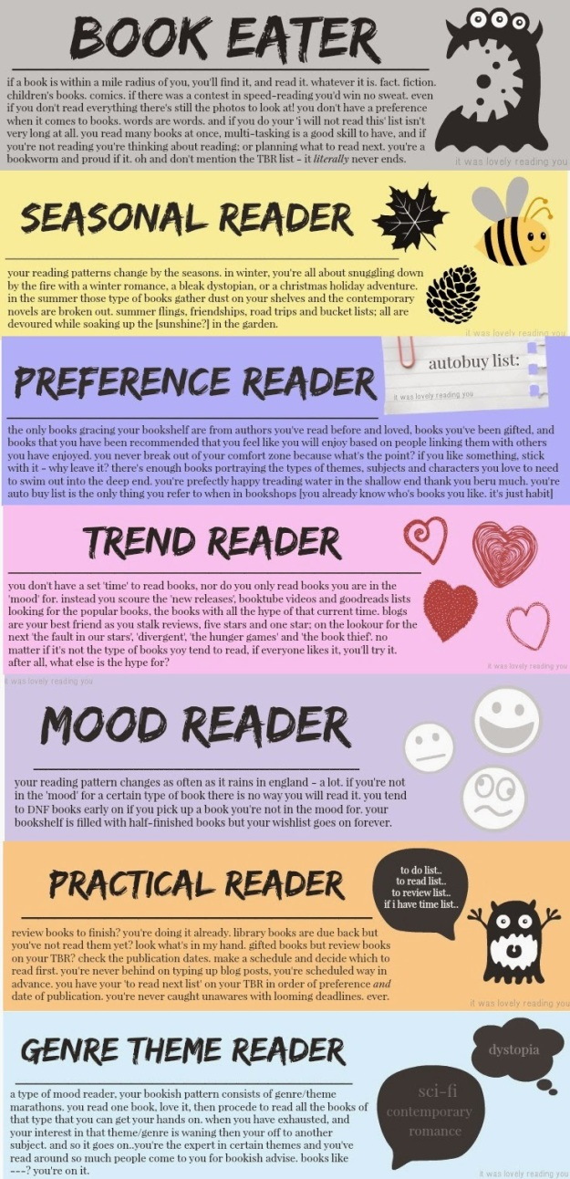 what+type+of+reader+are+you+graphic+BOOK+EATER.jpg (736×1522)