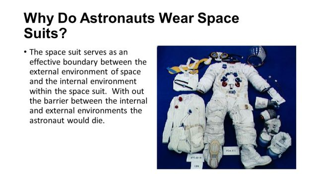 Why Astronauts Wear Space Suits