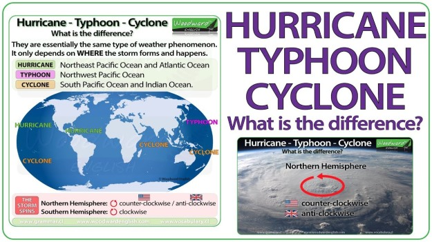 Hurricane Cyclone Typoon - What is the difference