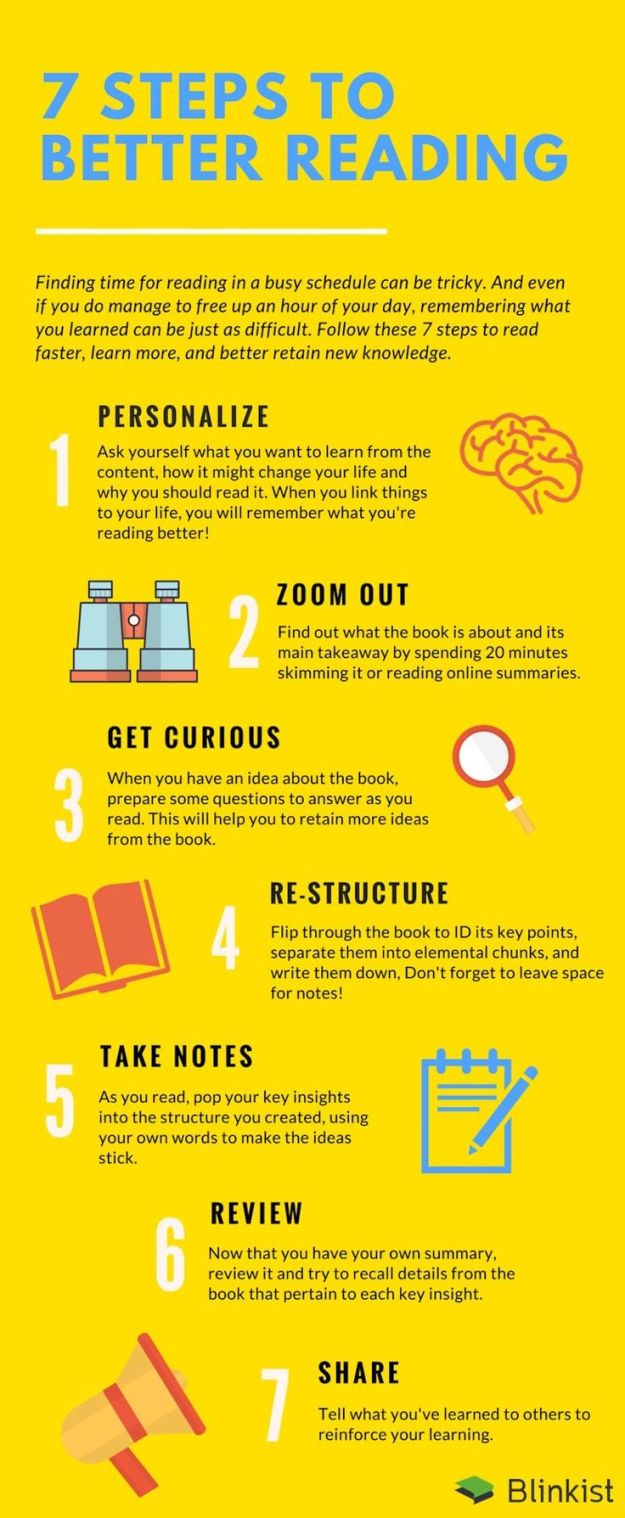 7 Steps to Better Reading