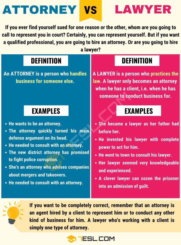 Attorney vs Lawyer