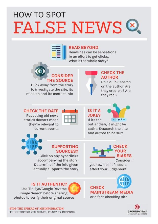 How to Spot False News