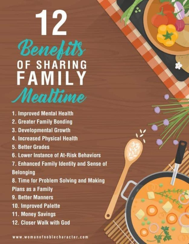 12 Benefits of Eating Family Mealtime